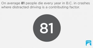distracted driving icbc leave the phone alone